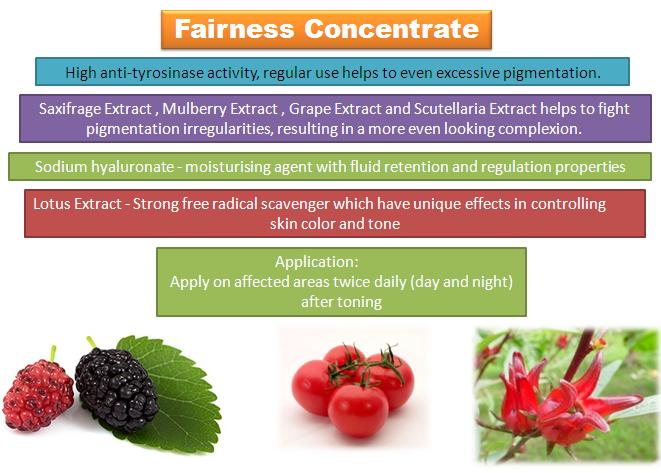 con fairness